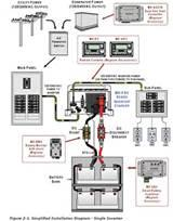 Solar Generator Off The Grid images