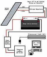 pictures of Solar Generator Parts